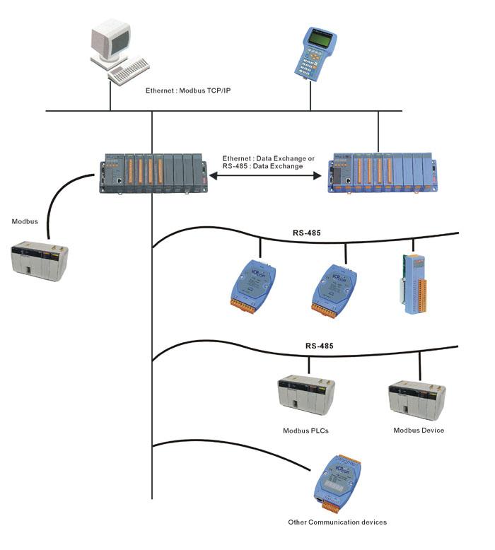 <Network Diagram>